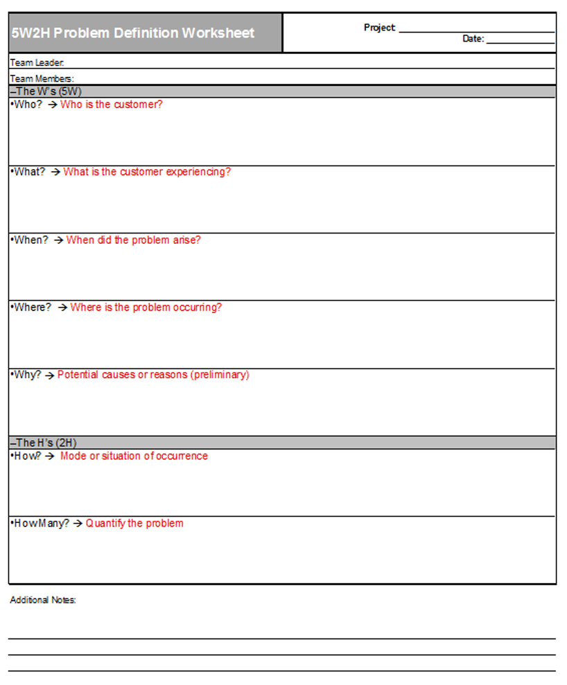 Figure 1 - 5W2H Problem Definition Worksheet