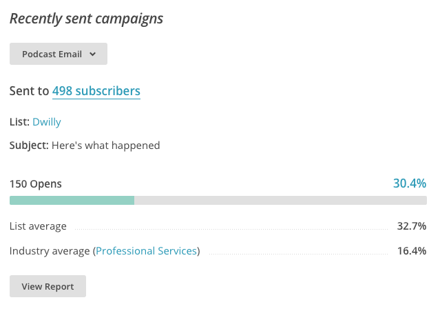 Initial email campaign results.