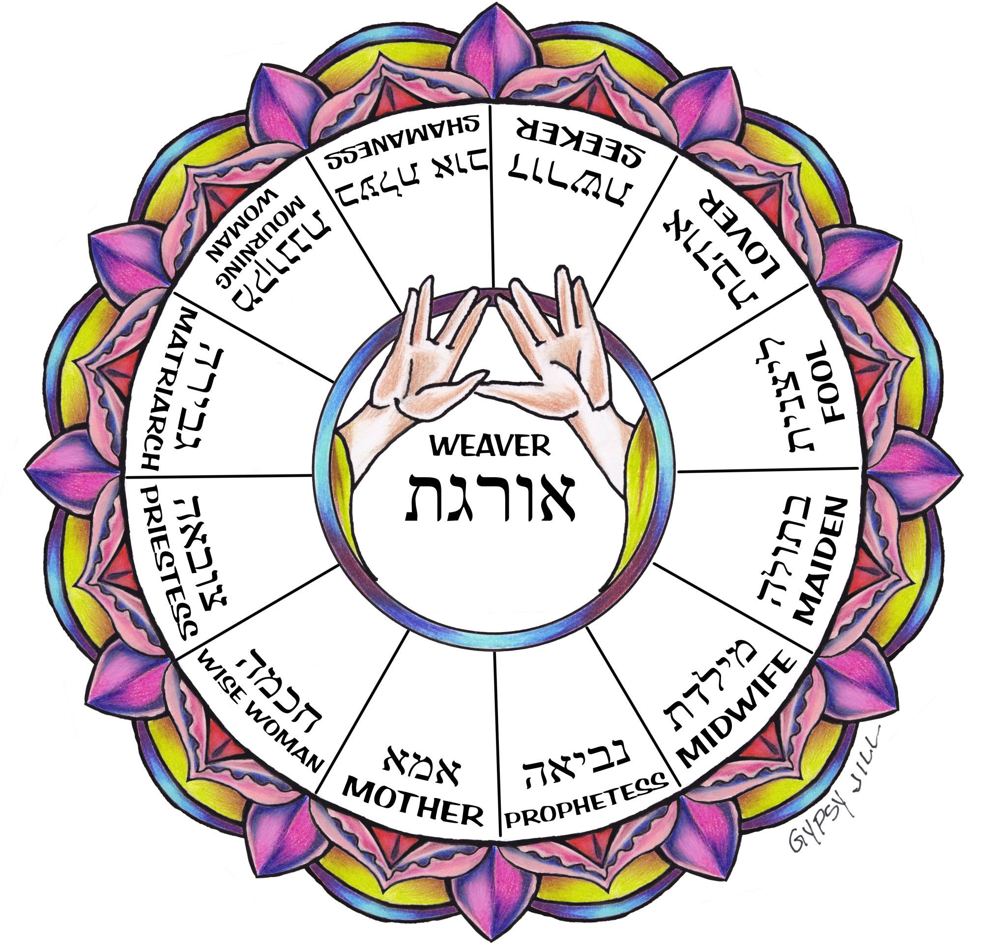 kohenet-netivot-wheel.jpg