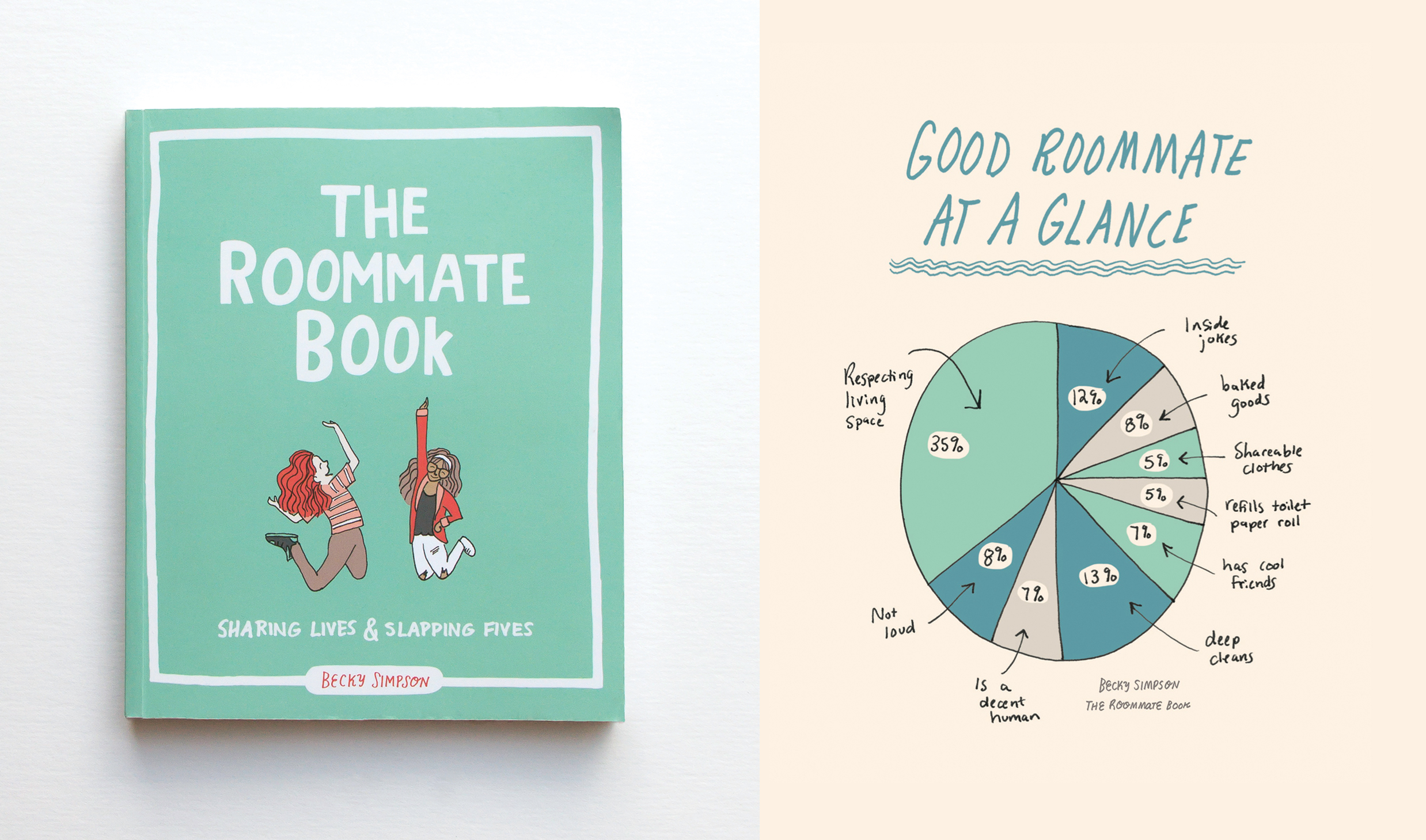 Becky Simpson   The Roomate Book   Freelance Wisdom