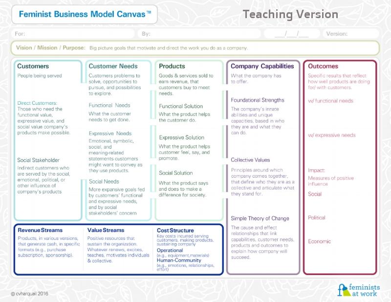 Teaching Version canvas.jpg