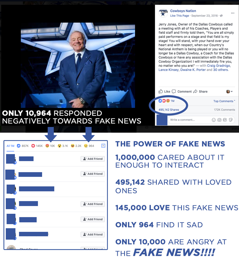 Fake News Katherine Young