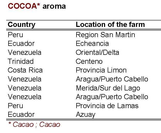 result2009_cacao 1.jpg
