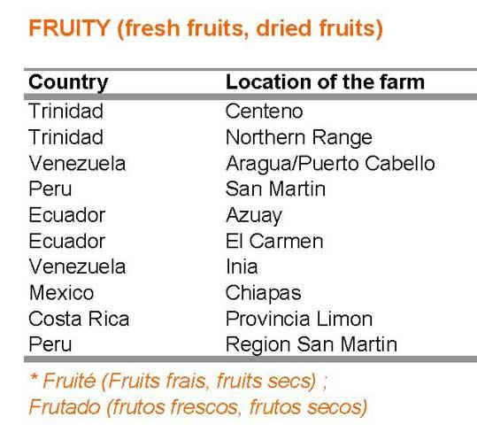 result2009_fruity 4.jpg