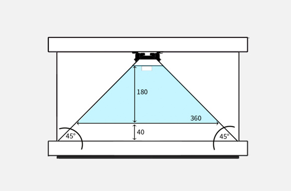 Dreamoc HD3 – approximetly hologram size (left side)