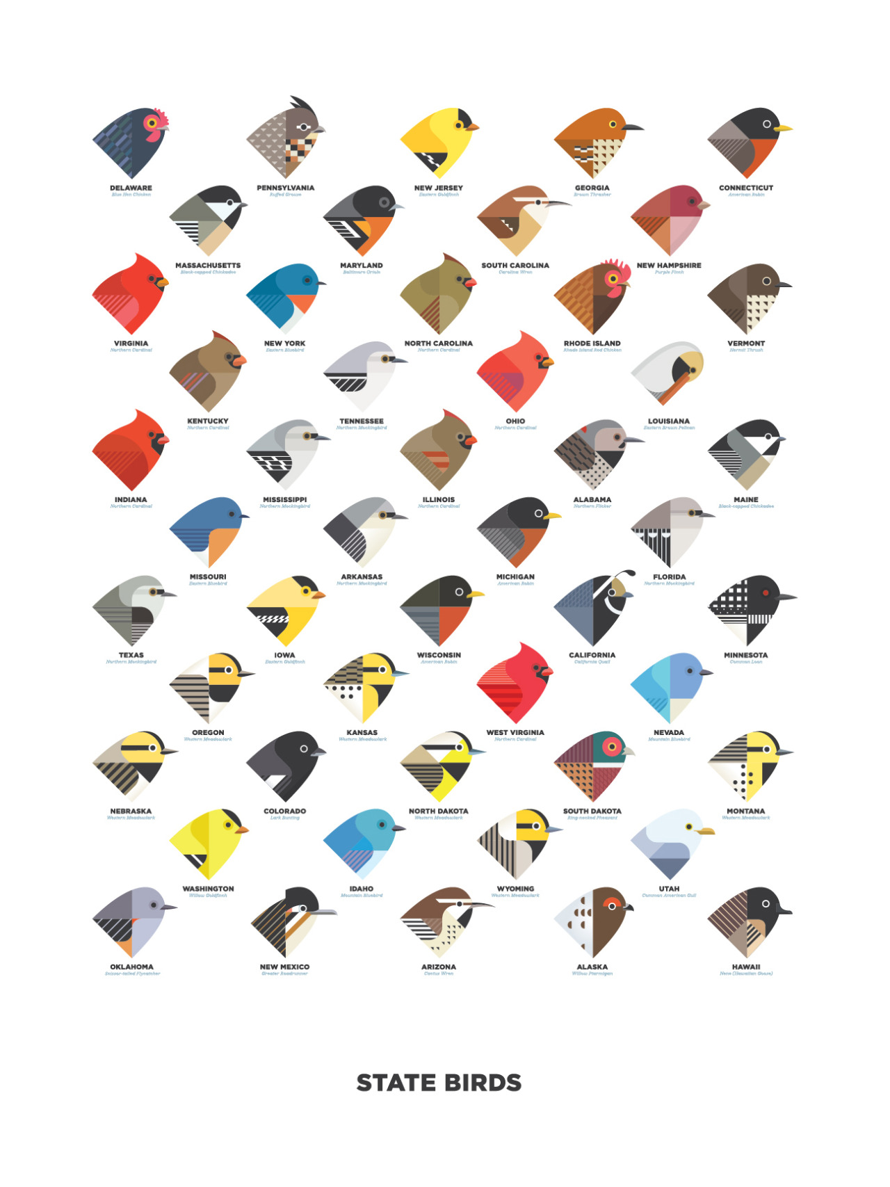designersof :     Digital illustration of the 50 state birds, ordered by their state's admittance into the Union.      How to achieve non-generica birds.