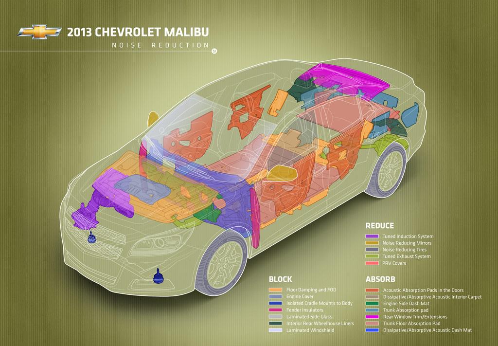Chevrolet-Malibu-Noise-Reduction.jpg