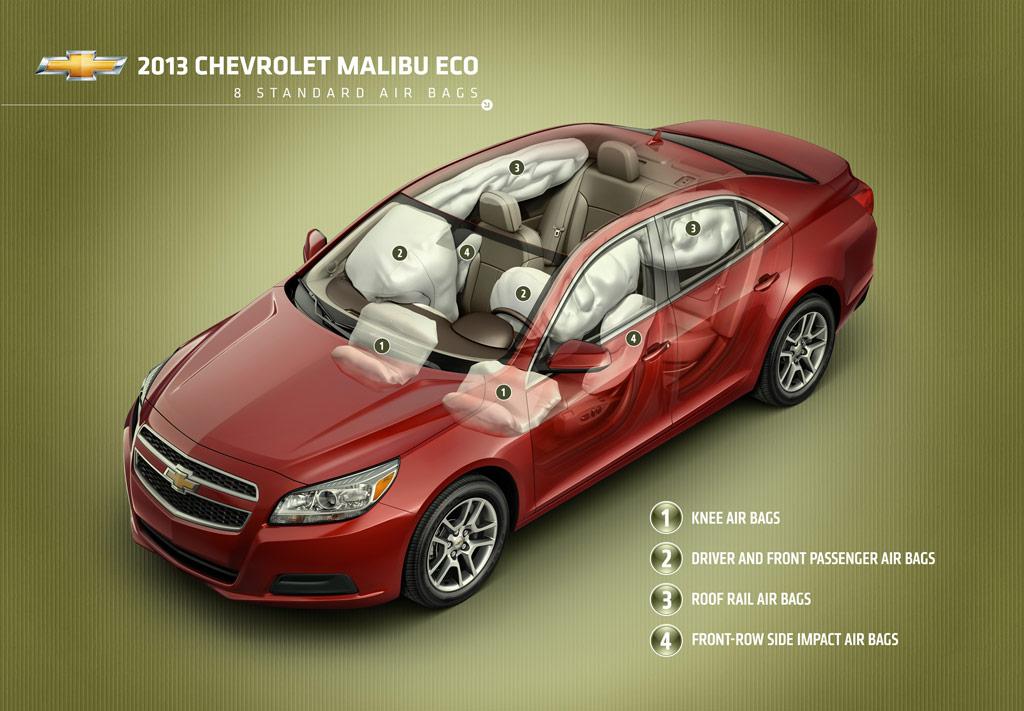 Chevrolet-Malibu-Airbags.jpg
