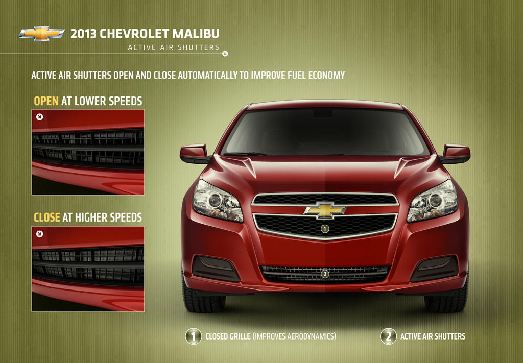 Chevrolet-Malibu-Air-Shutters.jpg