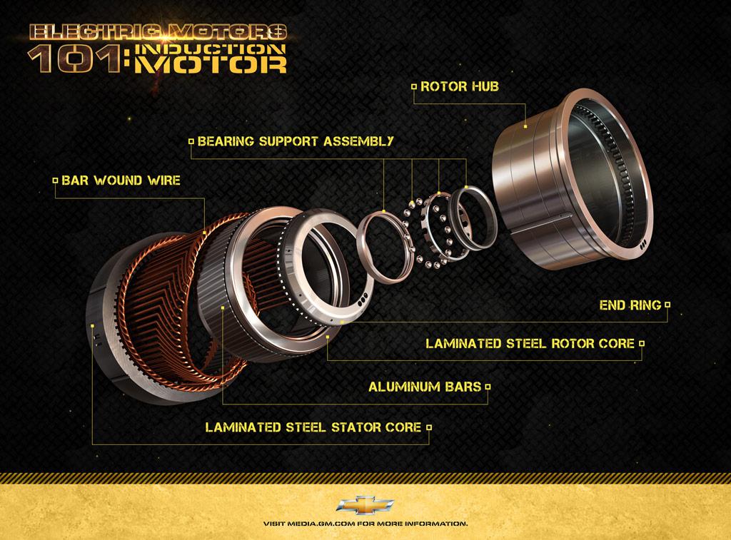Chevrolet-Induction-Motor-Poster.jpg