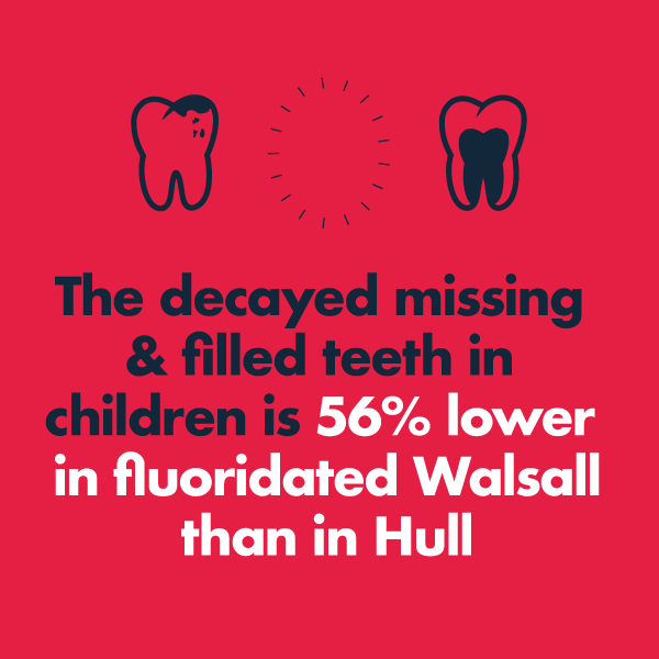 56%-Walsall-than-Hull.png