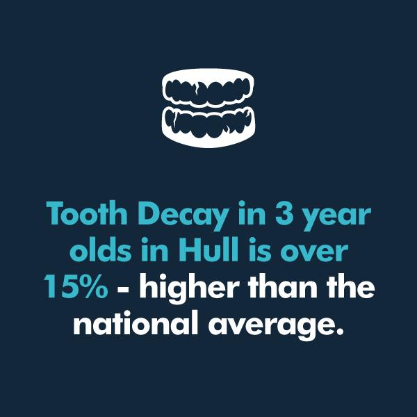 27.Tooth-Decay-3Yo-OPPM_FB.png