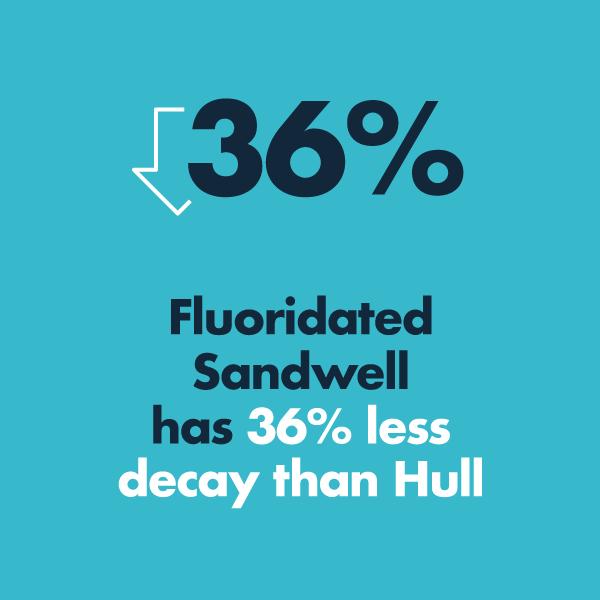 36%-Sandwell-1.png
