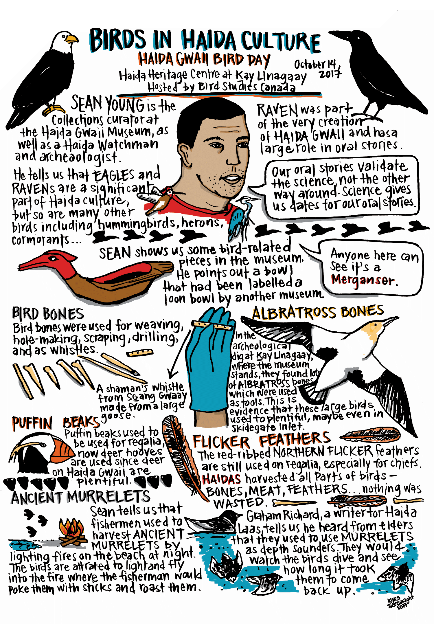 Birdsinhaidaculture-Final-Web.png