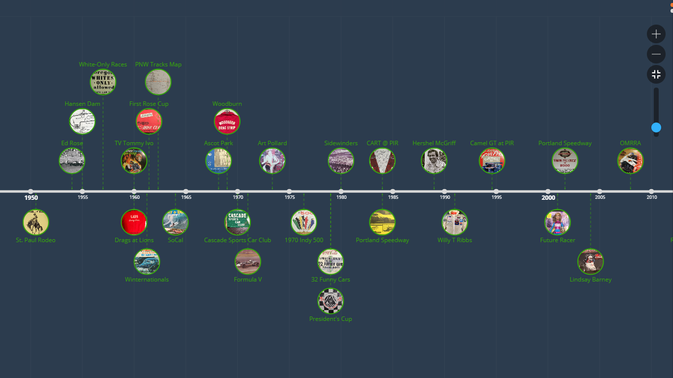 timeline SS 122617 tight.png