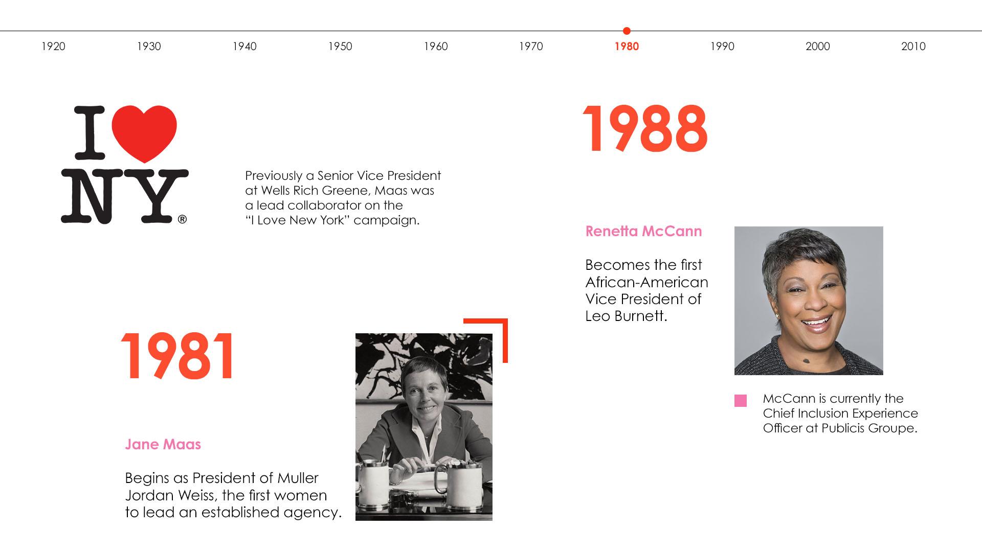 WHM_powerpoint_1980.jpg