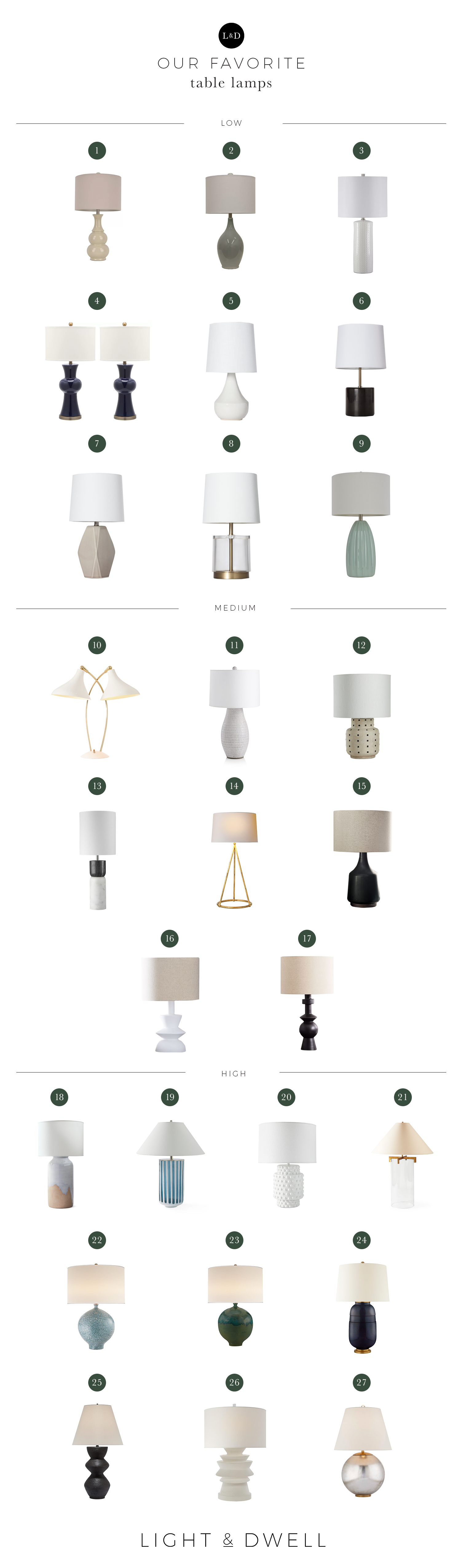 L+D_OurFavorite_TableLamps.png