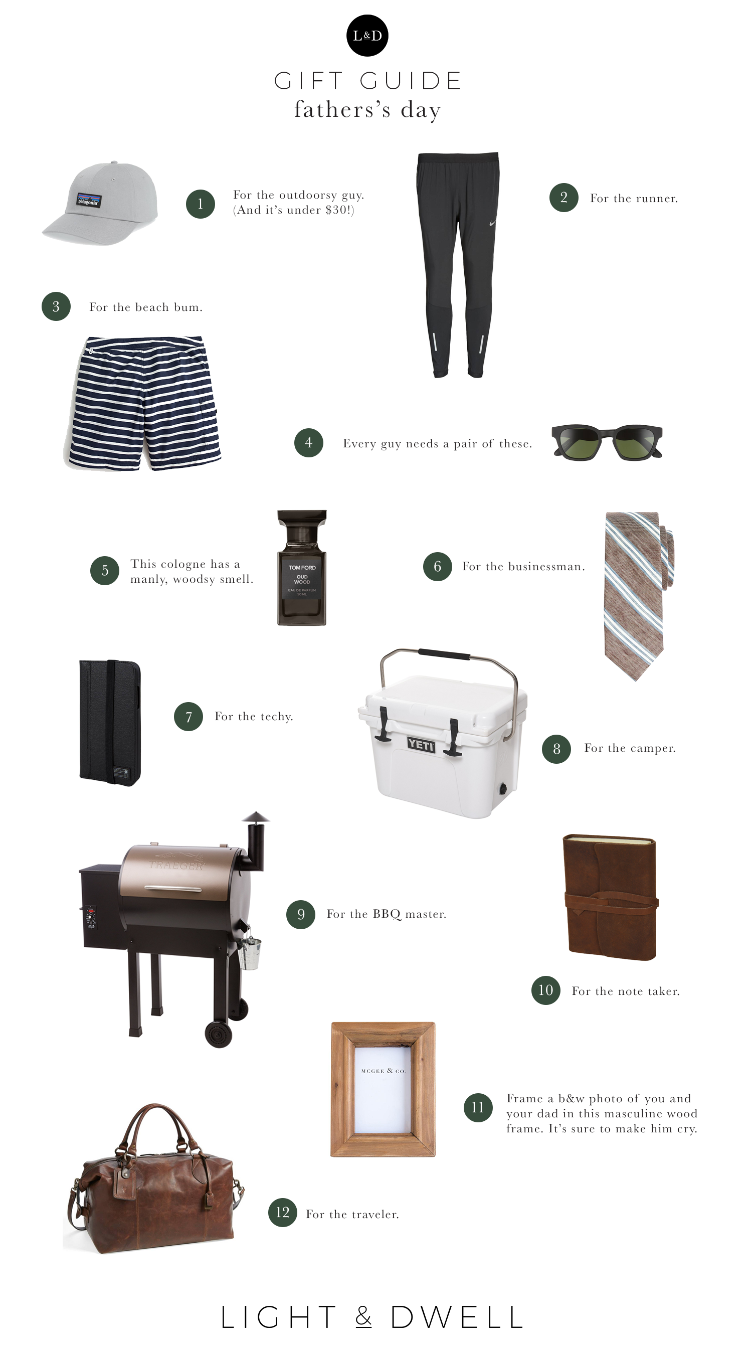 L+D_GiftGuides_FathersDay_2018.png