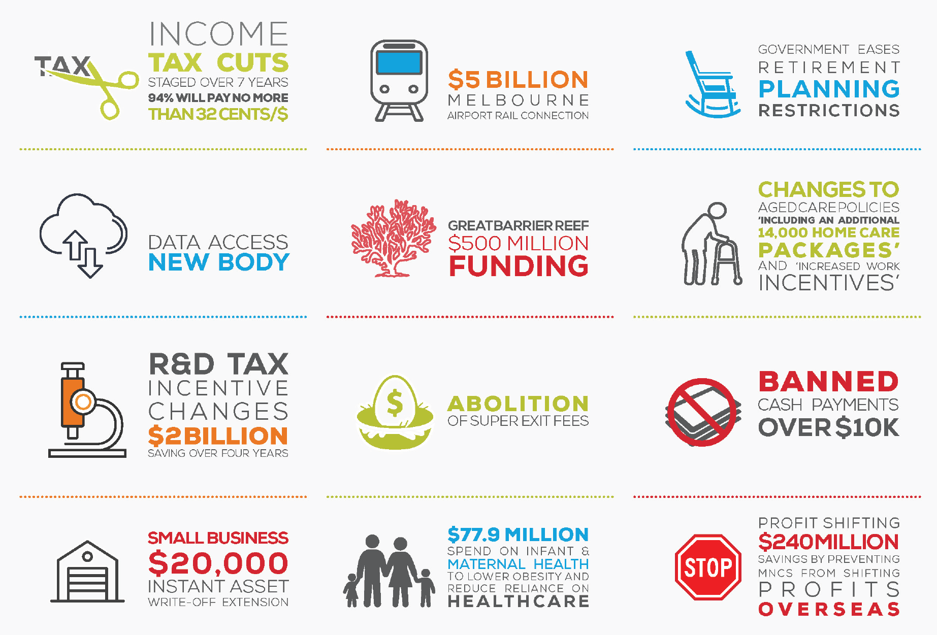 662_Australian_Federal_Budget_Infographic_v5-01.png