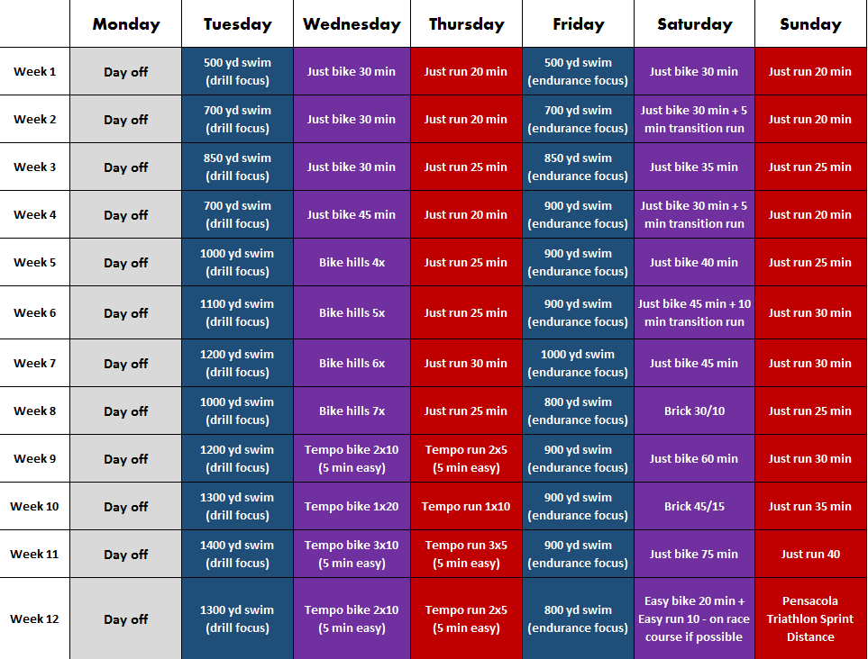 Plan for Tri.png