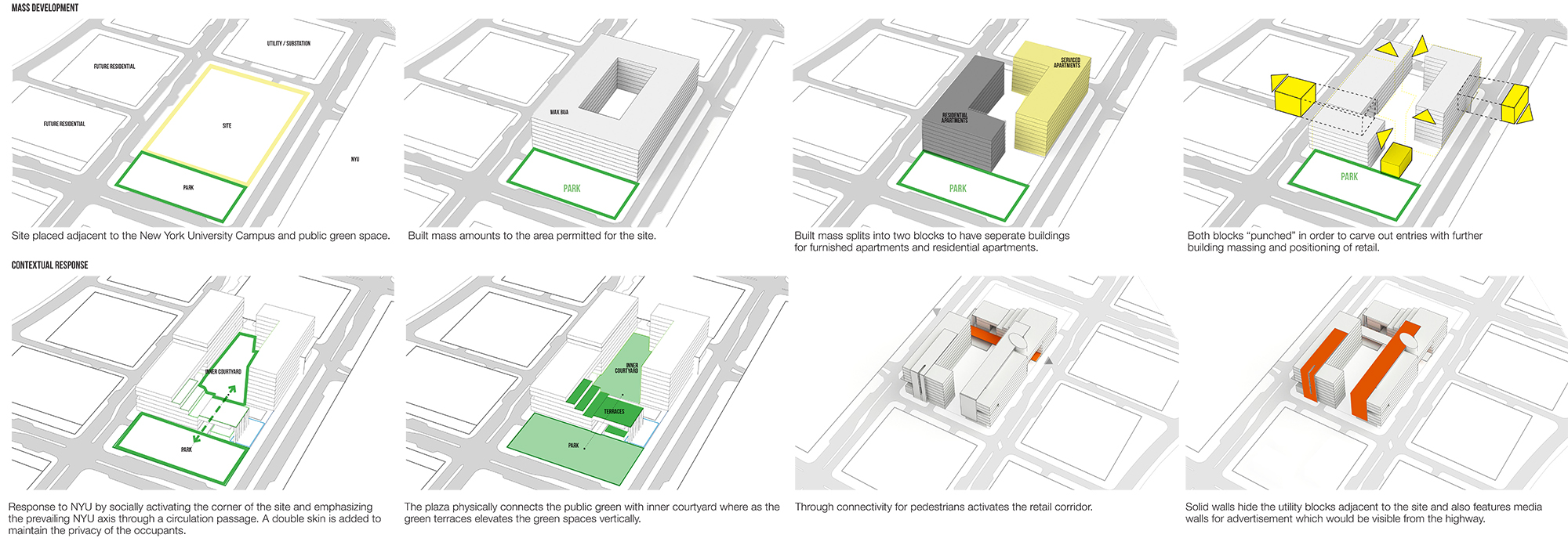 BEAD residential serviced apartments NYU diagrams2.JPG