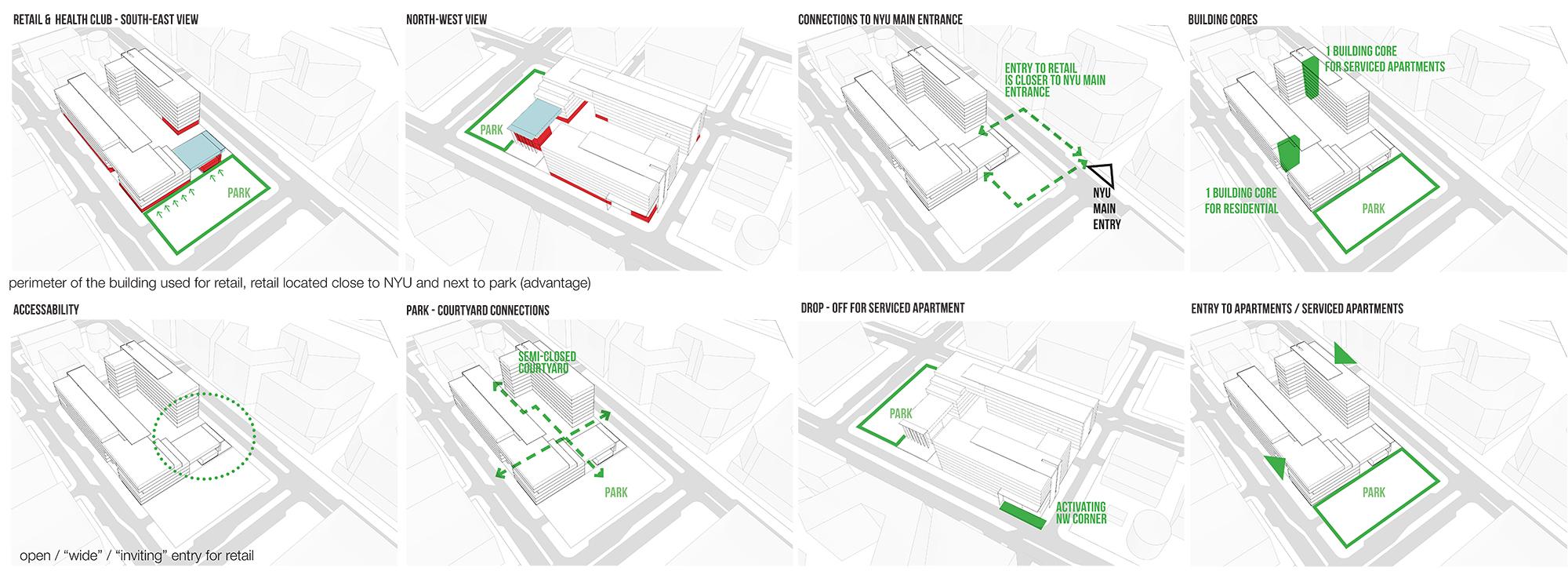 BEAD residential serviced apartments NYU diagrams.JPG