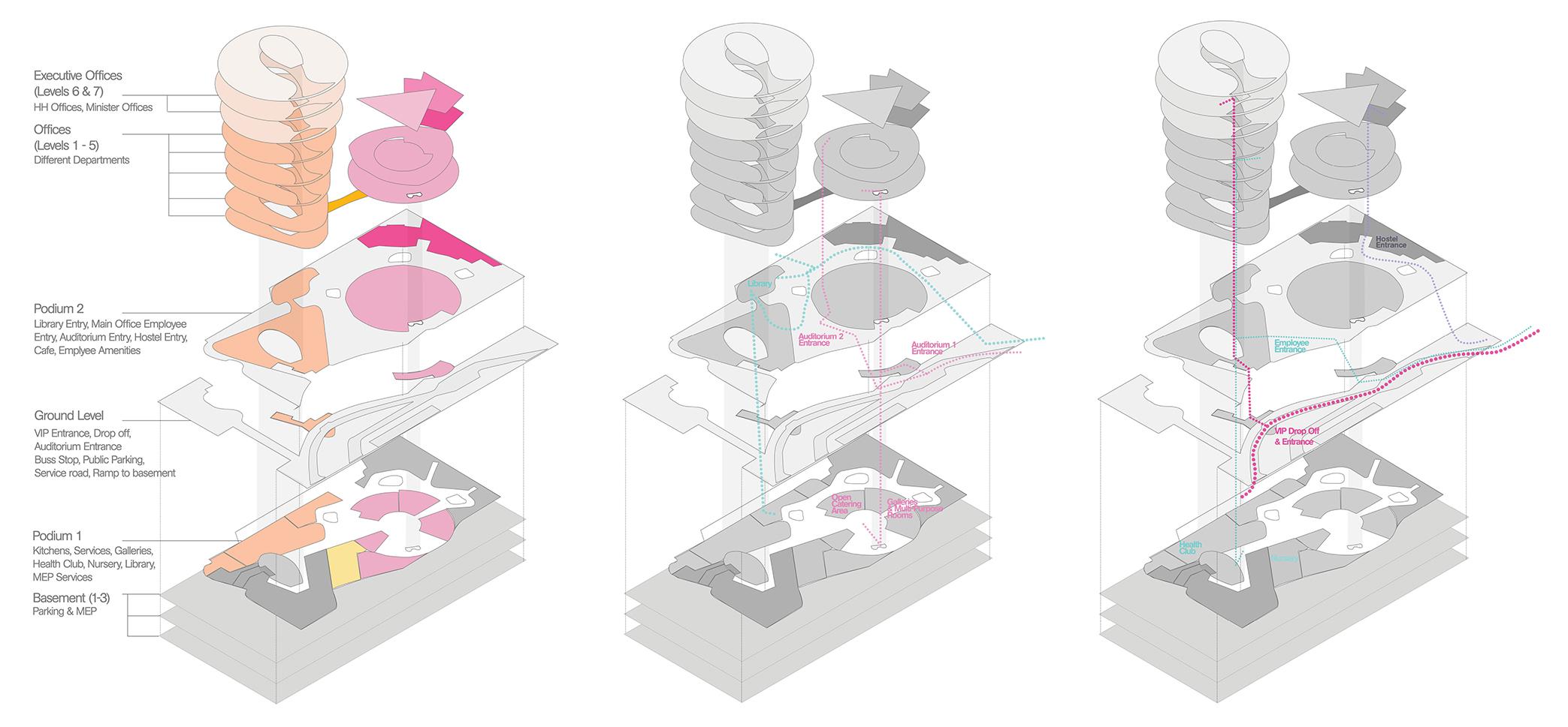 BEAD Family Development F HQ diagram.JPG