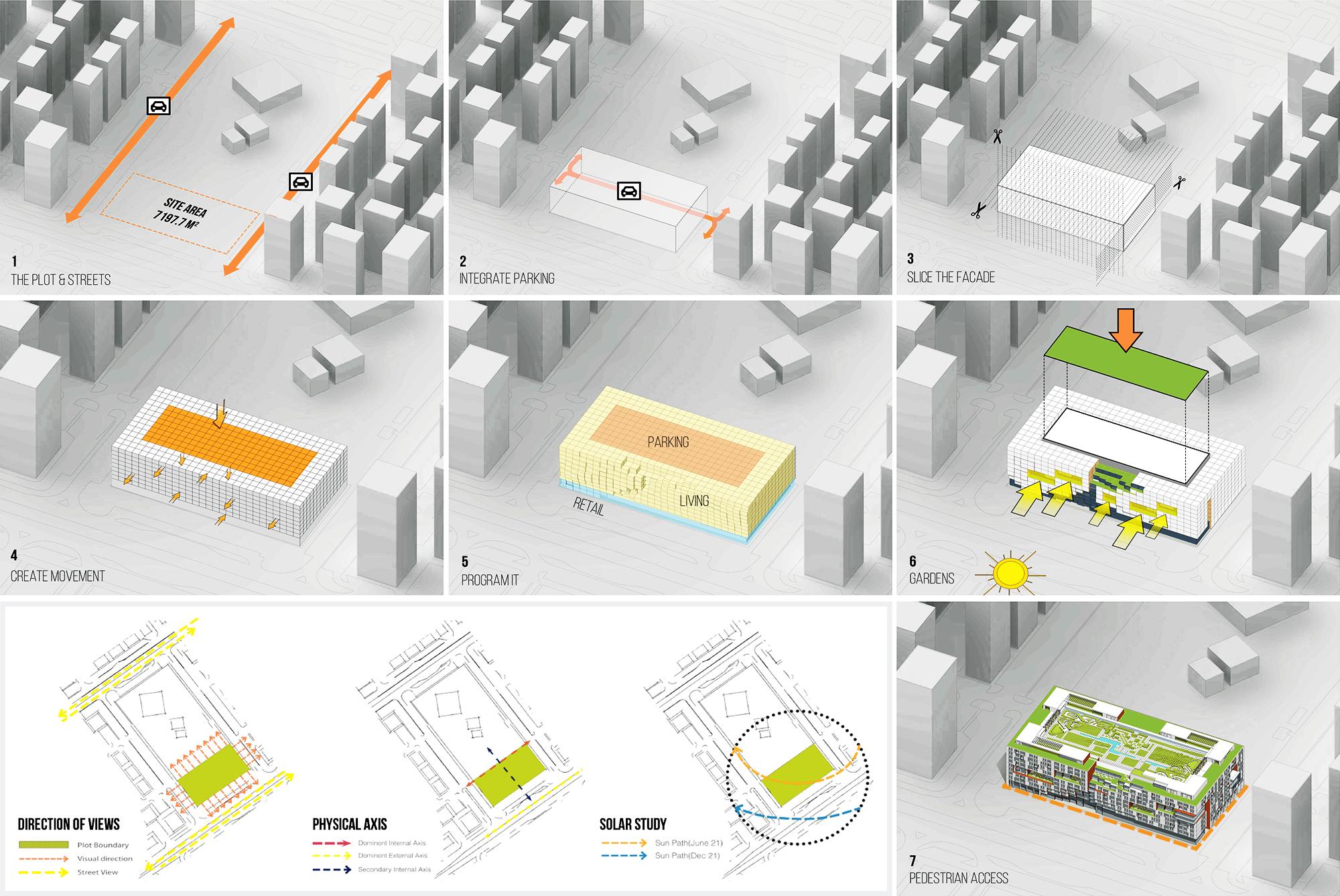 BEAD integrated car diagrams.jpg