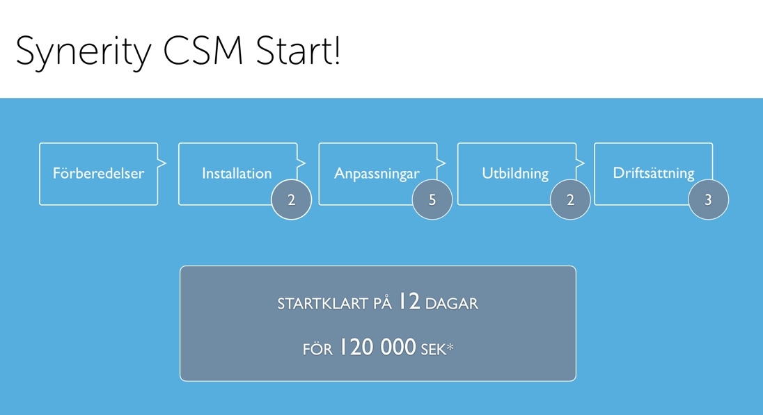 SynerityCSM_Start.jpg
