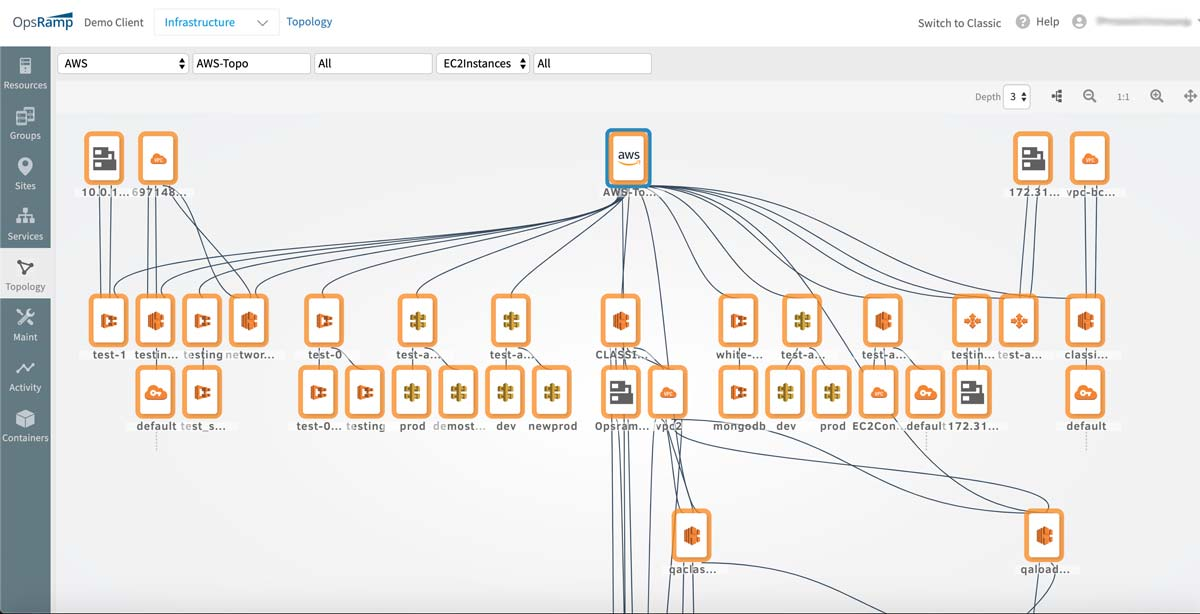 Cloud_Topology_for_AWS.jpg