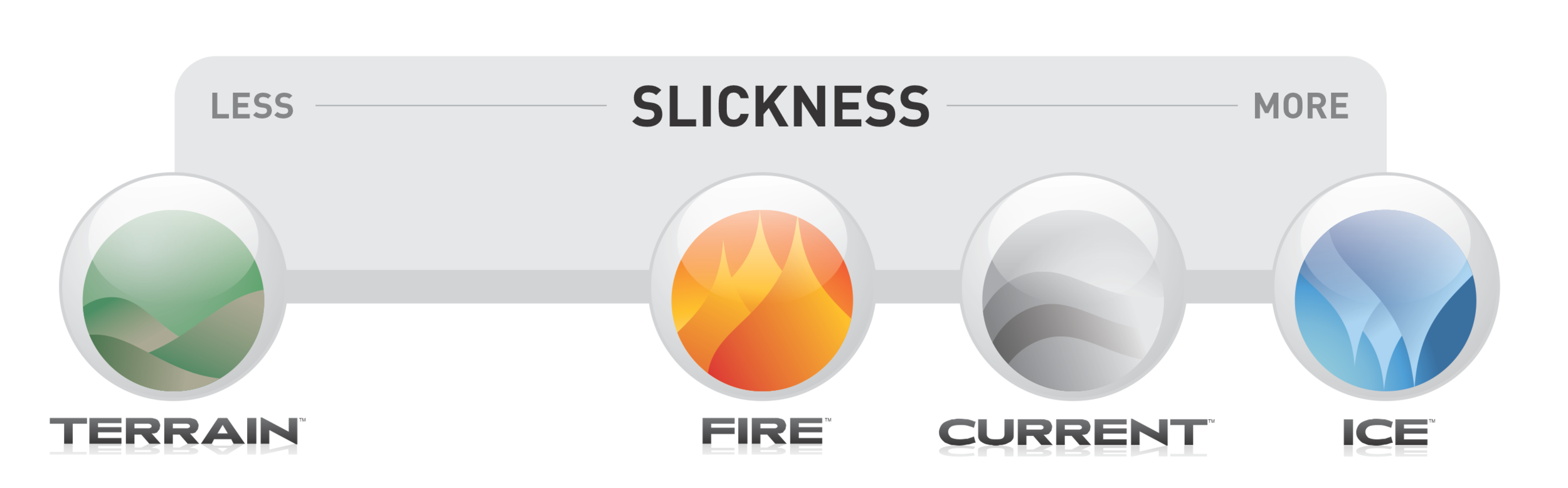elements-slickness.png