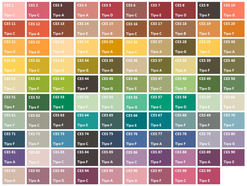 Colores TM30
