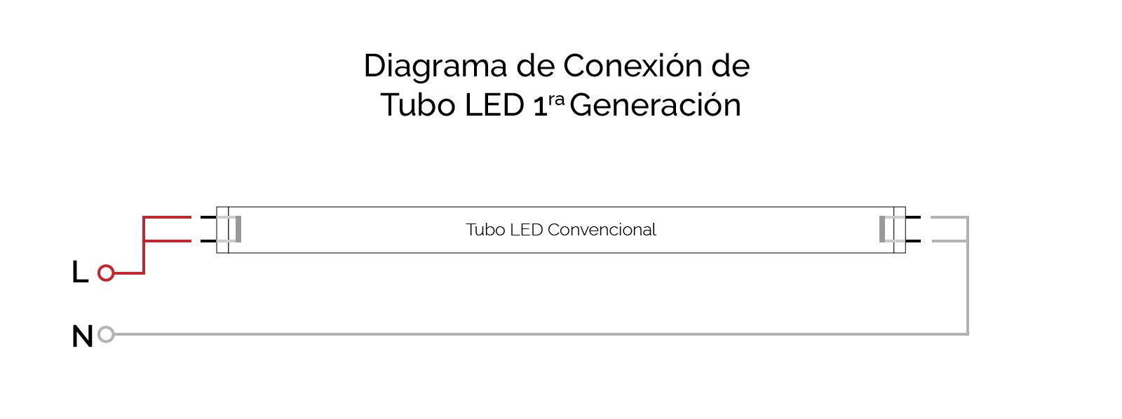 Tubos LED Conexión Ambos Costados