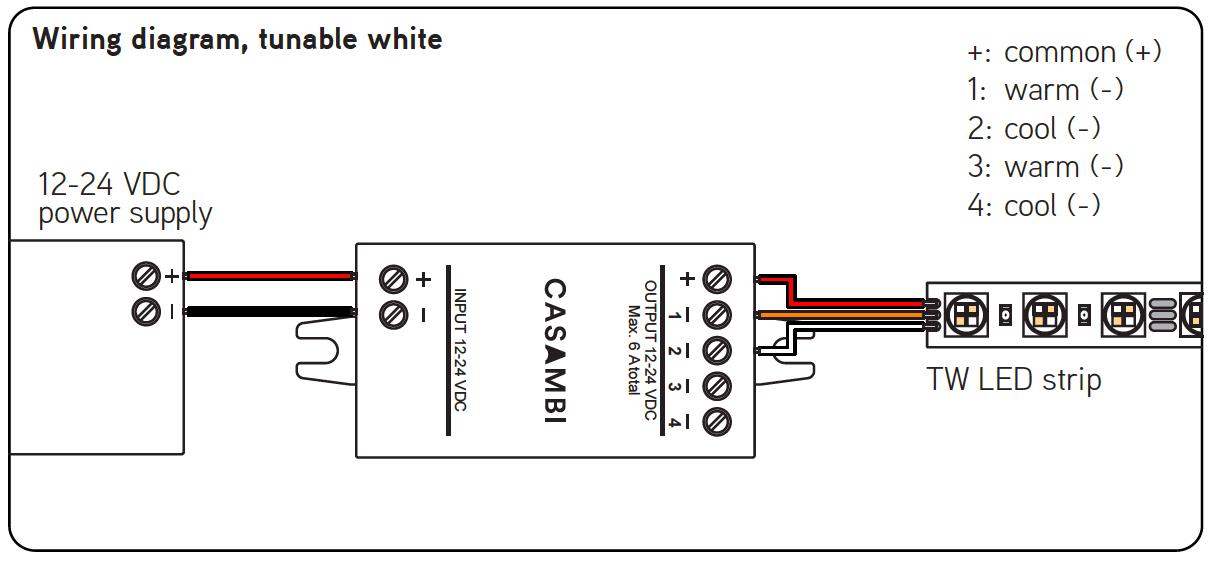 Conexión módulo a Cintas LED con Cambio de Temperatura de Color.