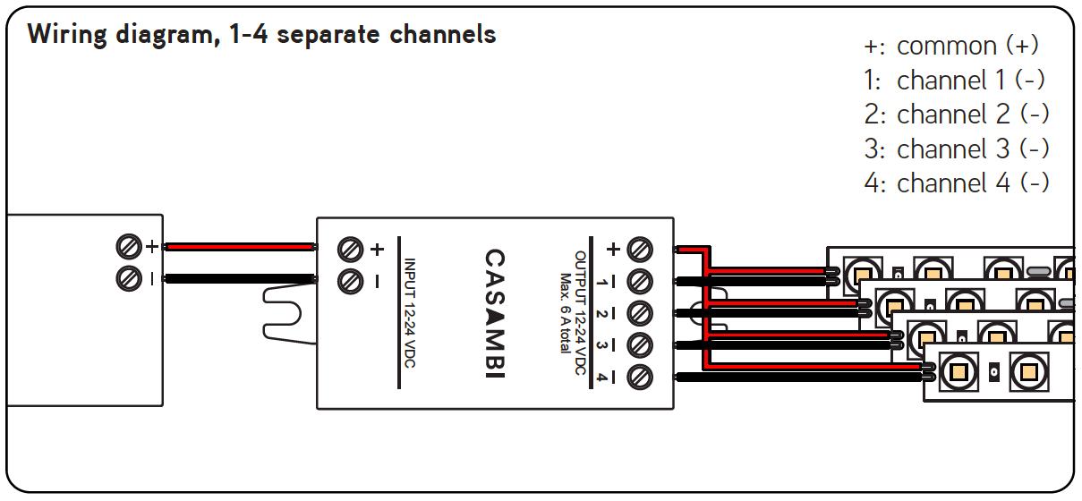 Conexión módulo a Cintas LED de un color. Control independiente de hasta 4 cintas.