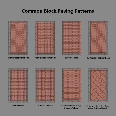 A Selection Of Brick Patterns