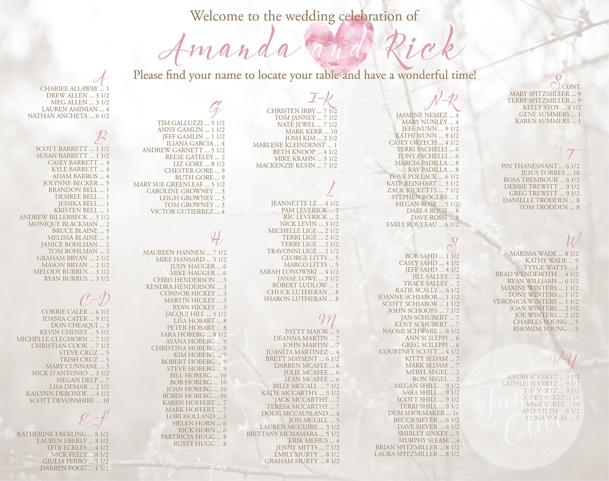 AMANDA CHART.jpg