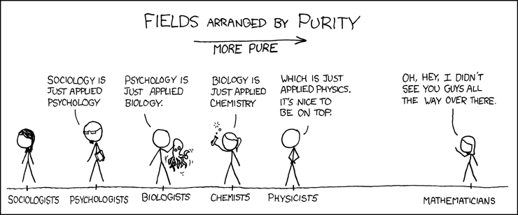 We totally do this. It is also totally ridiculous. (Thanks to xkcd for bringing the realness as usual)
