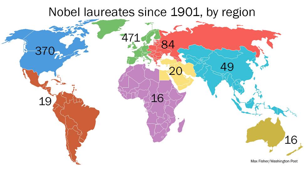Figure 4: Nobel laureates by region. WEIRD HOW THIS BREAKS DOWN IN FAVOR OF WESTERN EUROPE. HOW ODD. Also of note, only 40 Nobel winners have been women. I WONDER.