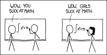 Figure 3: A cute, but no less relevant example of the ramifications of those scientific practices.