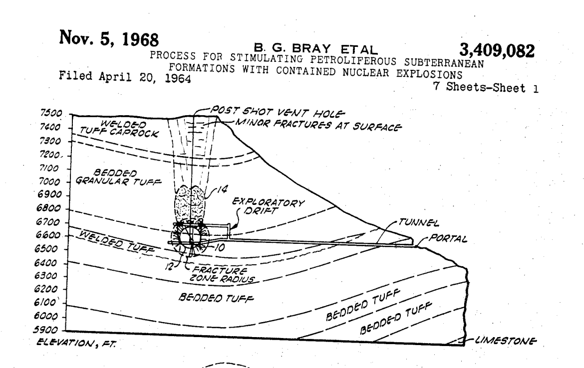 Figure 1. Image from B.G. Bray et al., (1968). U.S. Patent No. 3409082 (Process for stimulating petroliferous subterranean formations with contained nuclear explosions.)