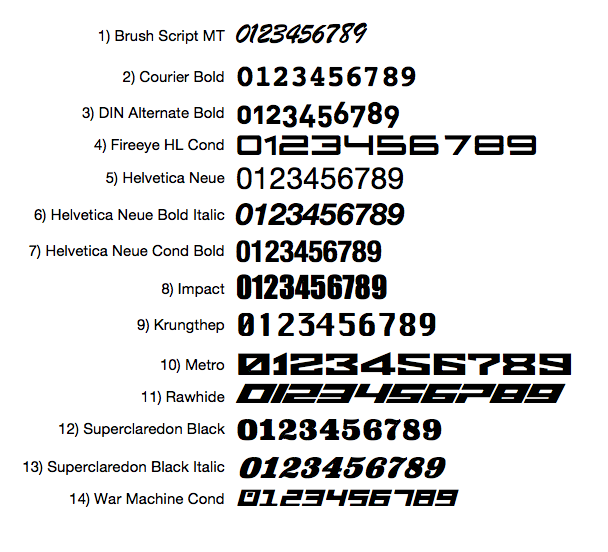 Fonts Numbers.png