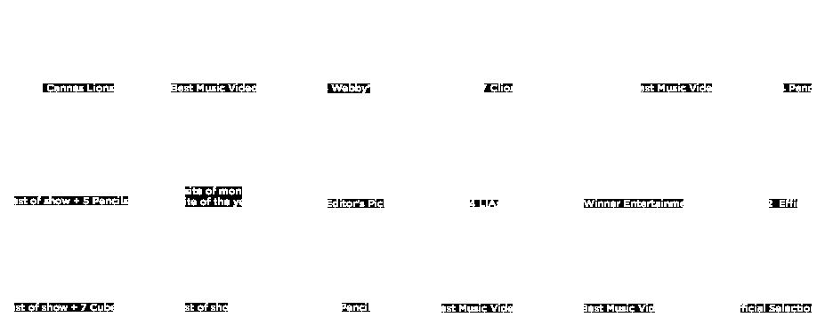Awards_logos.png
