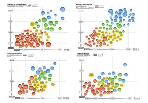 trends chart series A.jpg