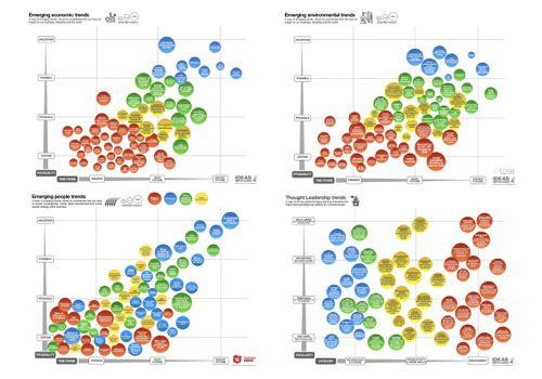 trends charts series B.jpg