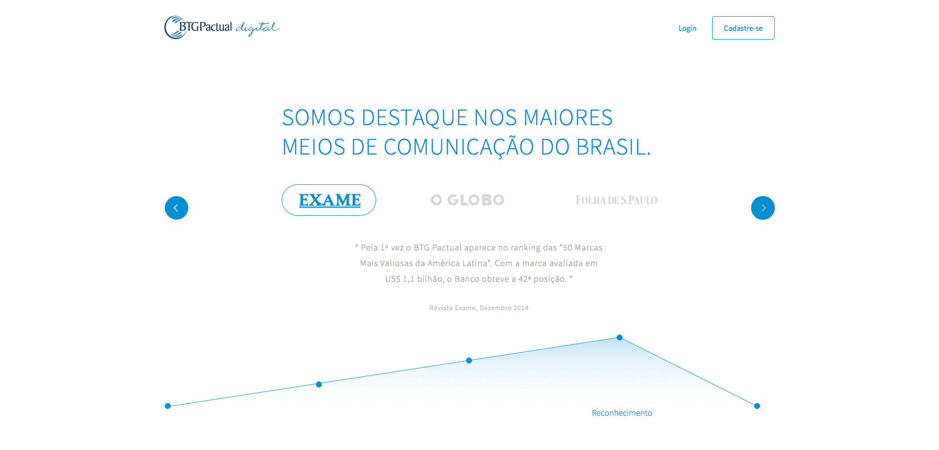 BTG-PACTUAL-Landing page-A4.png