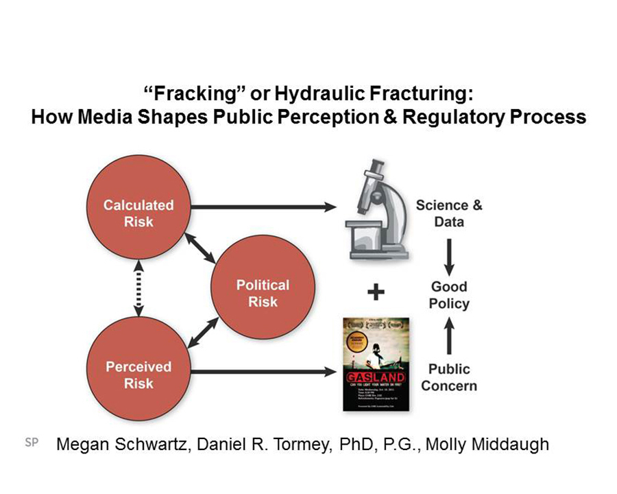 """""""Fracking"""" or Hydraulic Fracturing: How Media Shapes Public Perception and Regulatory Process"""