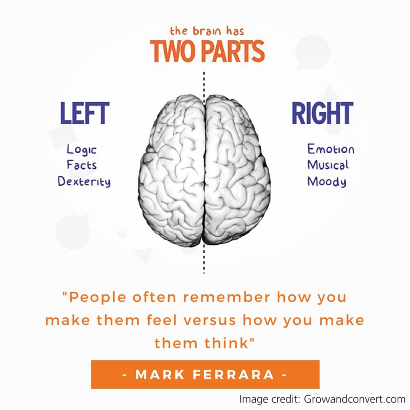 EDGE Mentoring - EQ vs IQ. Followership - Mark Ferrar