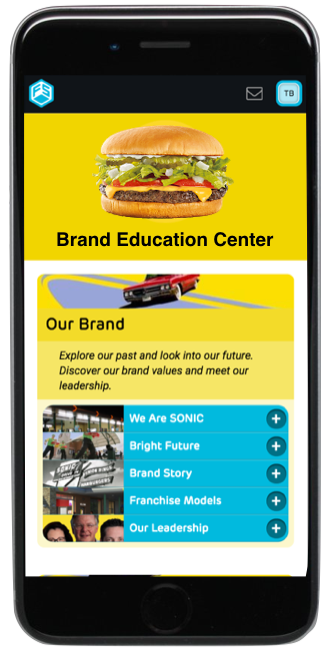 Sonic is a world class franchise that is growing with many formats to choose from. Explore what it takes to own a Sonic.