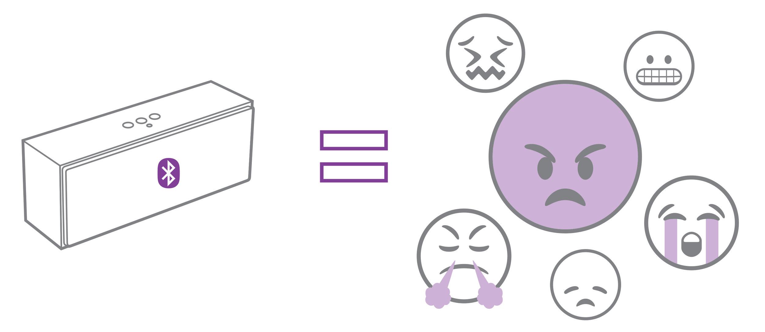 Bluetooth emojis.jpg